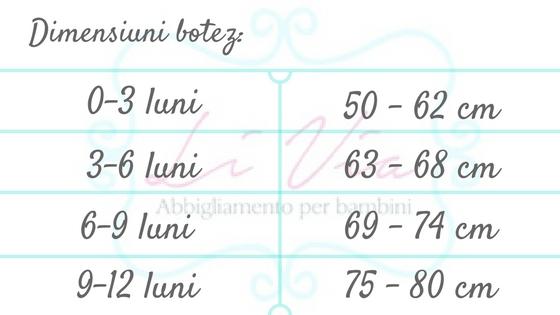 Tabel dimensiuni -Livia botez